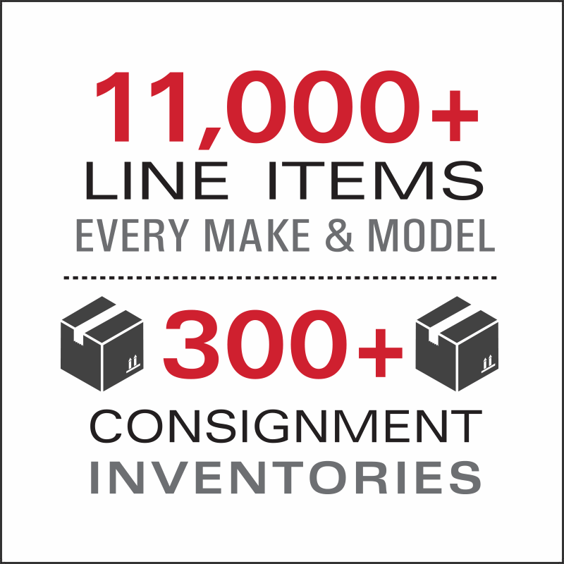 Forklift Consignment Inventory Programs | Carolina Handling