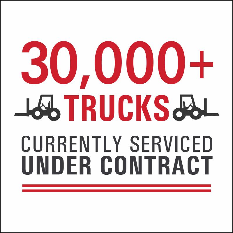Forklift Service Companies | Lift Truck Maintenance | Carolina Handling